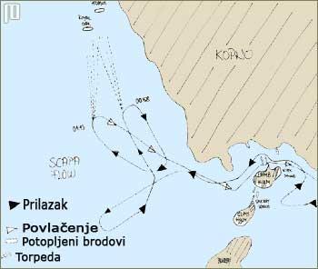 Shema akcije u Scapa Flowu