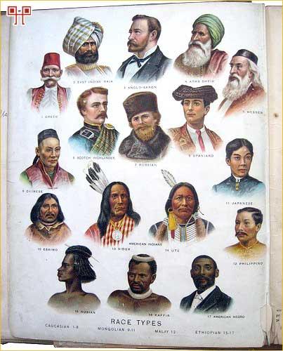 Atlas rasa iz 1906. godine