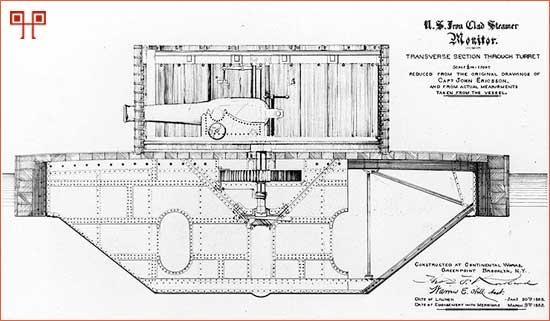 USS Monitor poprečni presjek trupa i kupole