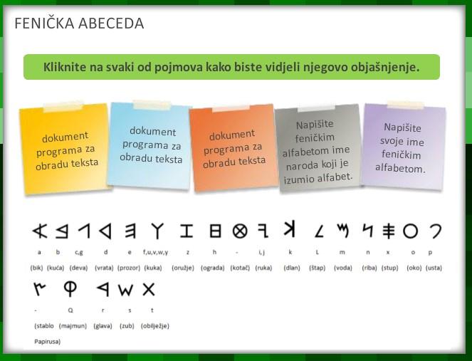 Ponovni pokušaj razvoja digitalne pismenosti korištenjem programa za obradu teksta i pisanjem imena u bilježnicu korištenjem feničkog alfabeta (metoda koju znatan broj nastavnika vjerojatno i trenutno koristi)