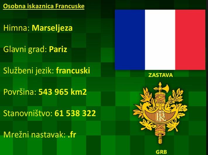 Učenik ovdje vidi samo tekstualne podatke, a moglo se na primjer dodati: melodija Marseljeze (uz potencijalnu analizu teksta koji je svjedok revolucionarnog vremena), video prikaz Pariza, nekoliko rečenica na francuskom jeziku, usporedbu površine Francuske i Hrvatske, itd…